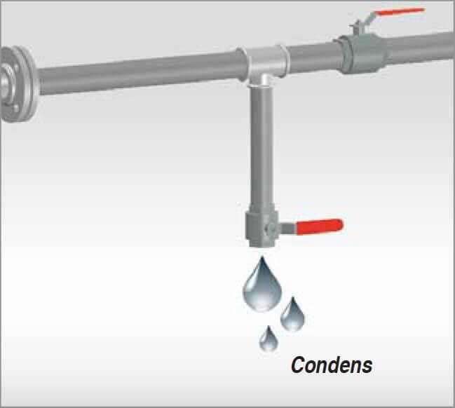 condensation analysis
