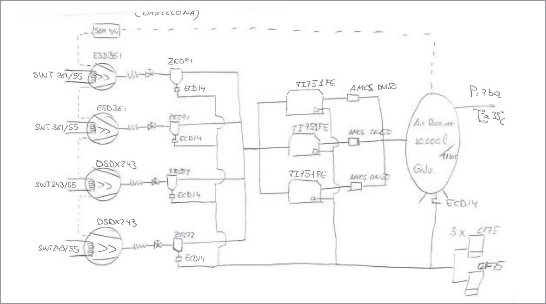 flow scheme of compressed air station