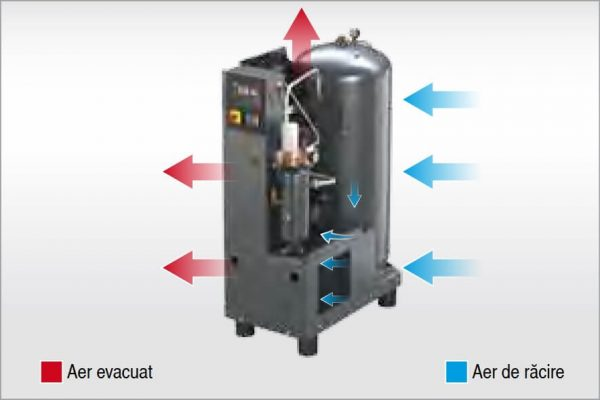 Efficient cooling compressors